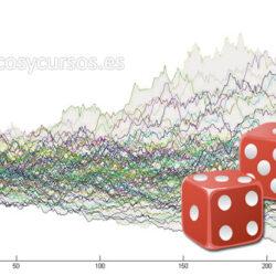 La simulación del método Montecarlo en Excel (I)