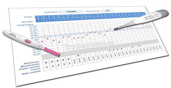 Plantilla para la Temperatura Basal en Excel