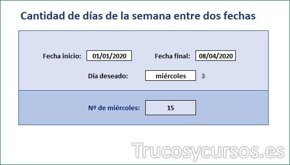 Plantilla con formato cantidad de días de la semana entre dos fechas en Excel