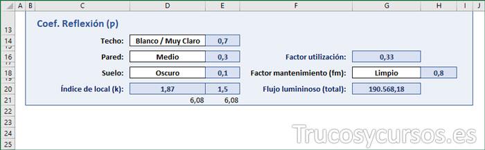 Plantilla Excel, área cálculos