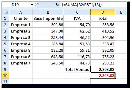 Hoja Excel, celda D10 con fórmula matricial, {=SUMA(B2:B8*1,8)}(2.863,08).