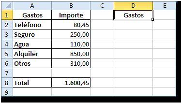 Hoja Excel con celda D1 pegada de A1 (valor y formato).