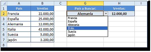 Hoja Excel con Validación de datos, elegimos el país mediante lista.