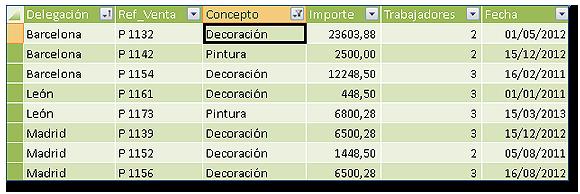 Varios libros de Excel 2010 sobrepuestos.